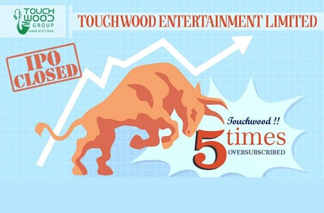 IPO from Touchwood Group Receives Staggering Response; Oversubscribed by 5 Times