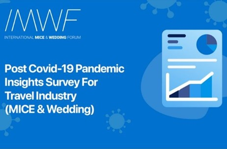 International MICE & Wedding Forum Conducts Post Covid-19 Insights Survey For Travel Industry