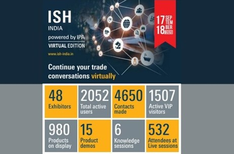 Messe Frankfurt's Virtual Trade Fair ISH India Showcased 980 Products from 48 Brands Over 2 Days