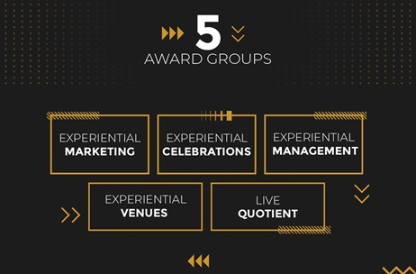 WOW Awards Asia 2018 To Honor the Best in Experiential Across 5 Groups and 100 Categories