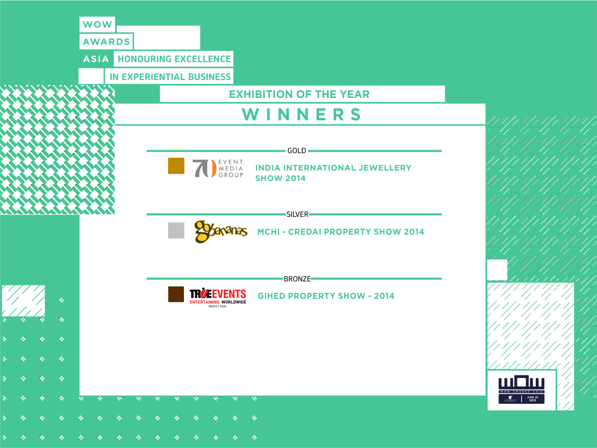 Winners of WOW Awards Asia 2015