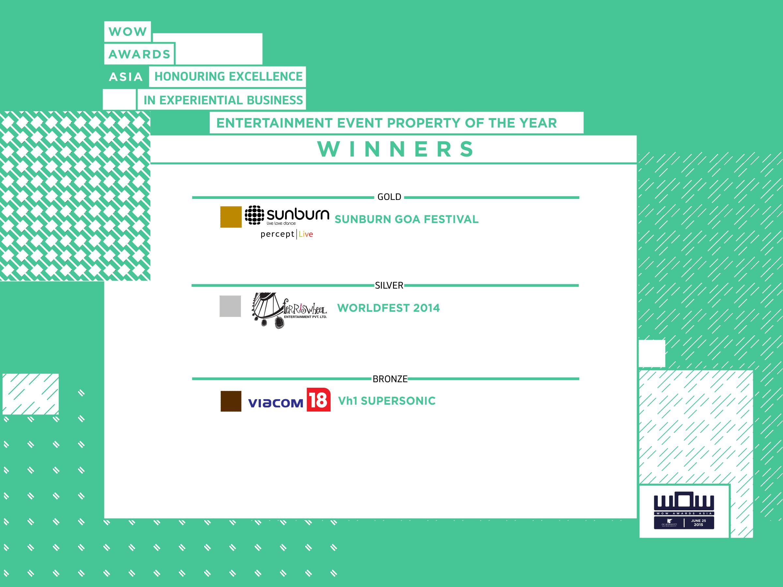 Winners of WOW Awards Asia 2015